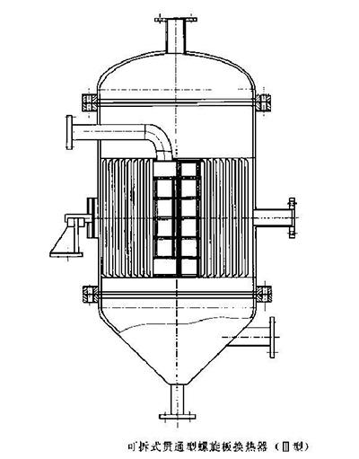 螺旋板式换热器结构图