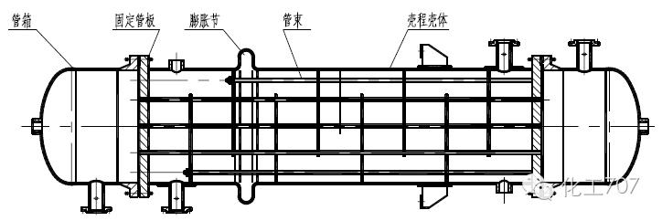 螺旋板换热器结构图