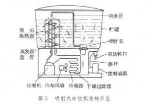 螺旋板换热器