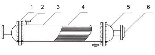 列管式冷凝器尺寸